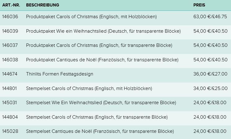 weihnachtslieder texte englisch